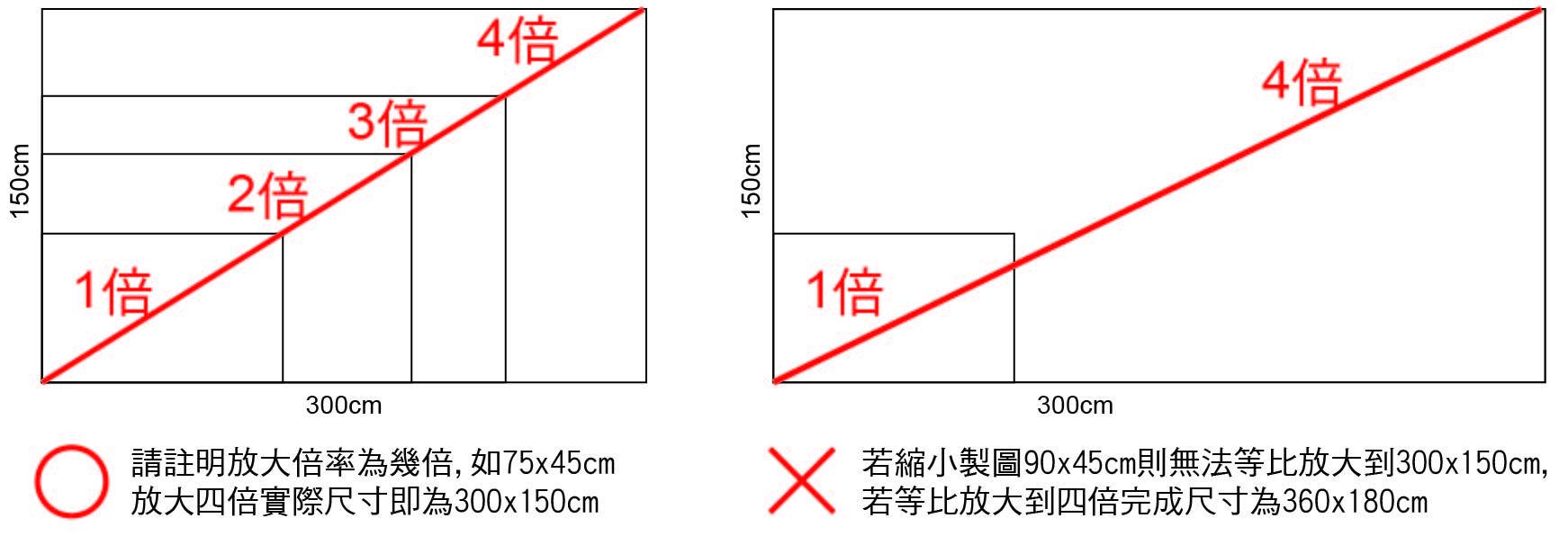 大圖輸出尺寸比例說明
